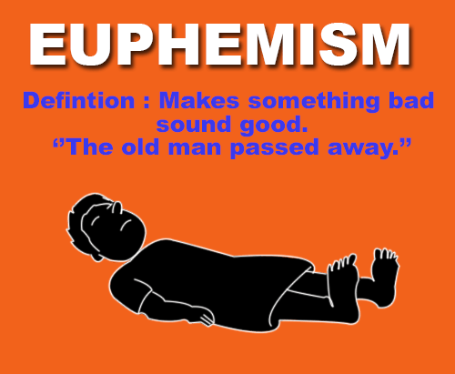 a study on euphemisms in business This is the first study to document the use of euphemisms in corporate communication i have built the first dictionary of euphemisms used in business discourse and.